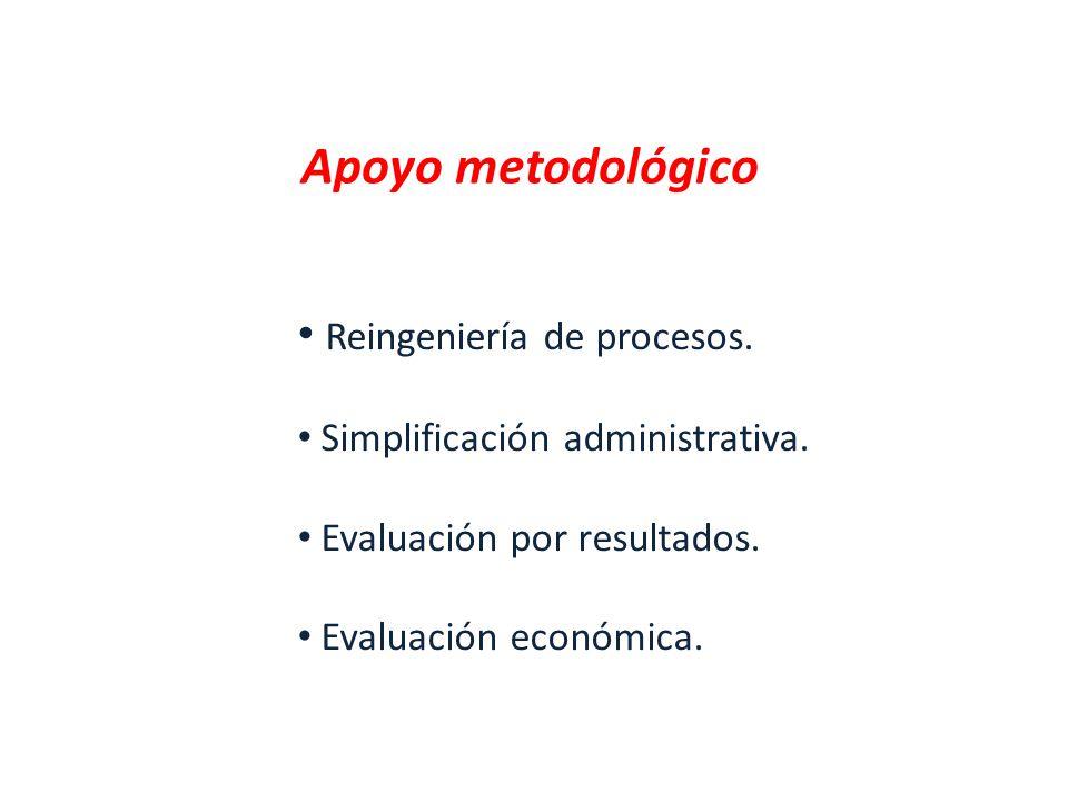 Apoyo metodológico Reingeniería de procesos. Simplificación administrativa. Evaluación por resultados. Evaluación económica.