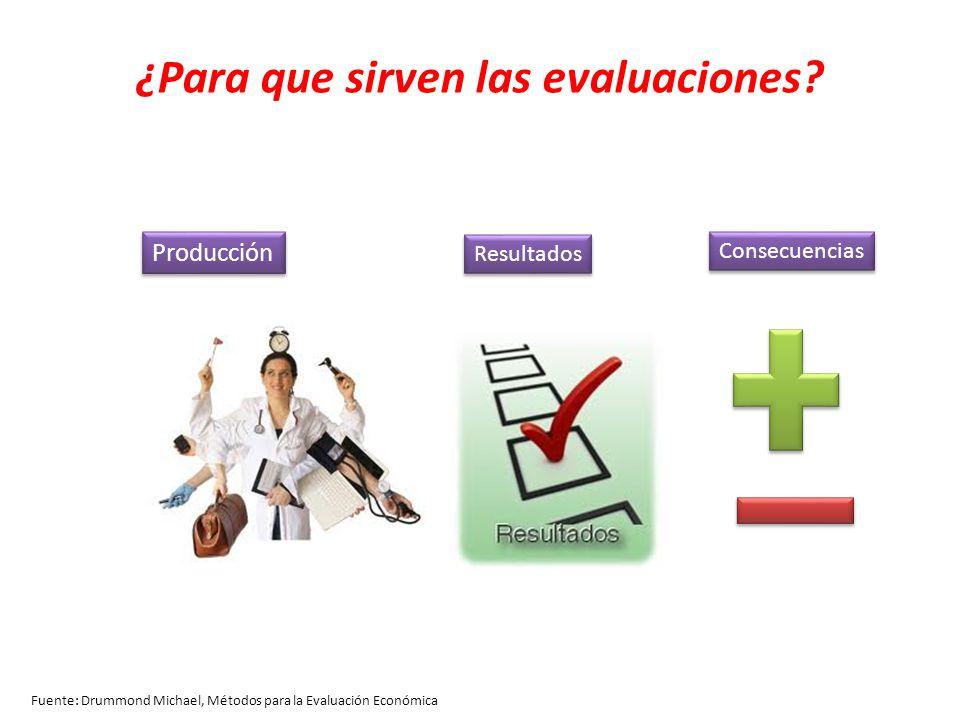 ¿Para que sirven las evaluaciones? Fuente: Drummond Michael, Métodos para la Evaluación Económica Producción Resultados Consecuencias