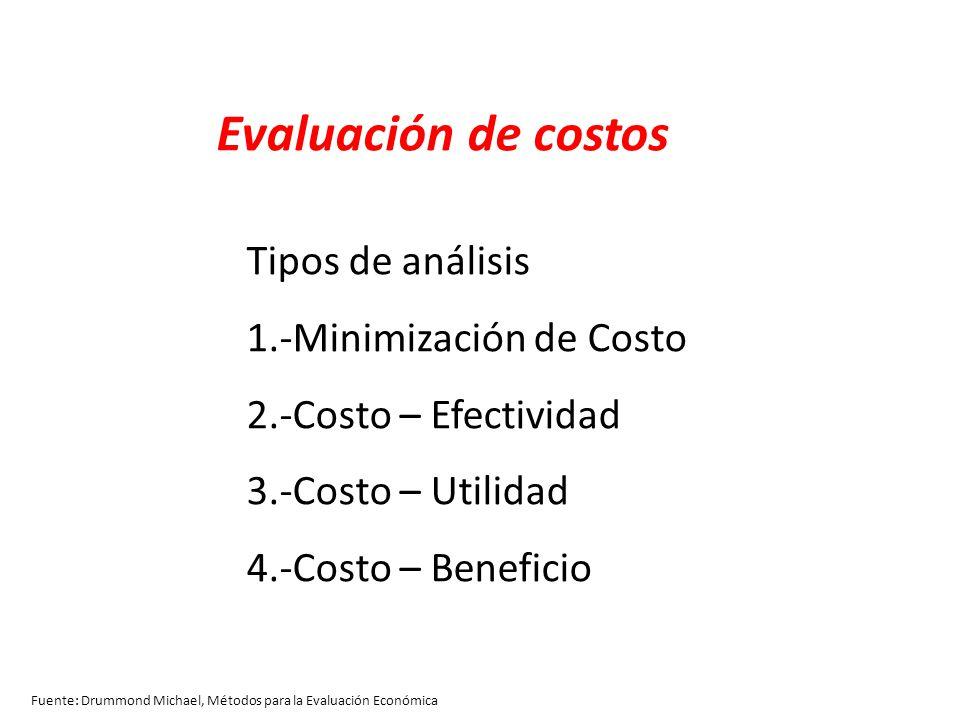 Evaluación de costos Fuente: Drummond Michael, Métodos para la Evaluación Económica Tipos de análisis 1.-Minimización de Costo 2.-Costo – Efectividad