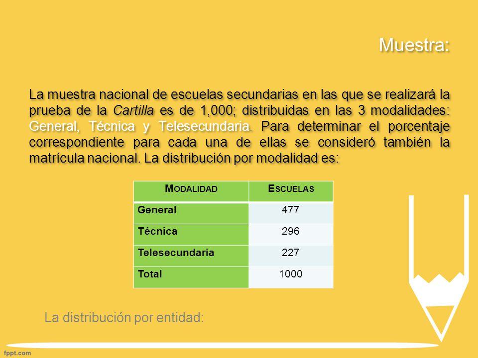 Muestra: La muestra nacional de escuelas secundarias en las que se realizará la prueba de la Cartilla es de 1,000; distribuidas en las 3 modalidades: General, Técnica y Telesecundaria.