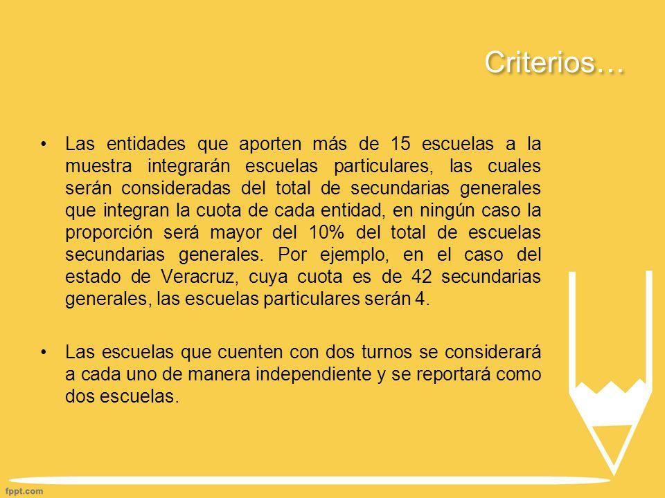 Criterios… Las entidades que aporten más de 15 escuelas a la muestra integrarán escuelas particulares, las cuales serán consideradas del total de secundarias generales que integran la cuota de cada entidad, en ningún caso la proporción será mayor del 10% del total de escuelas secundarias generales.