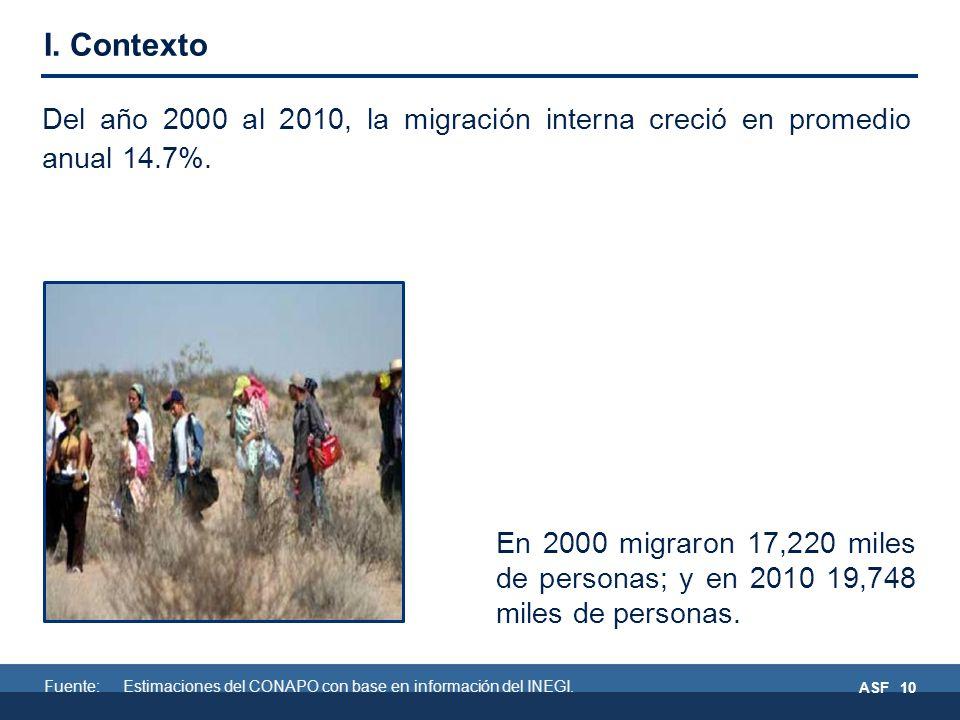 ASF 10 Del año 2000 al 2010, la migración interna creció en promedio anual 14.7%.