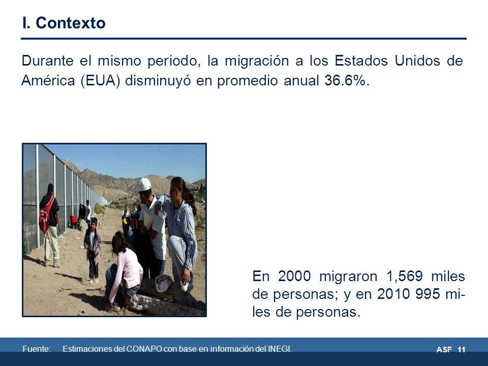 ASF 11 Durante el mismo periodo, la migración a los Estados Unidos de América (EUA) disminuyó en promedio anual 36.6%.