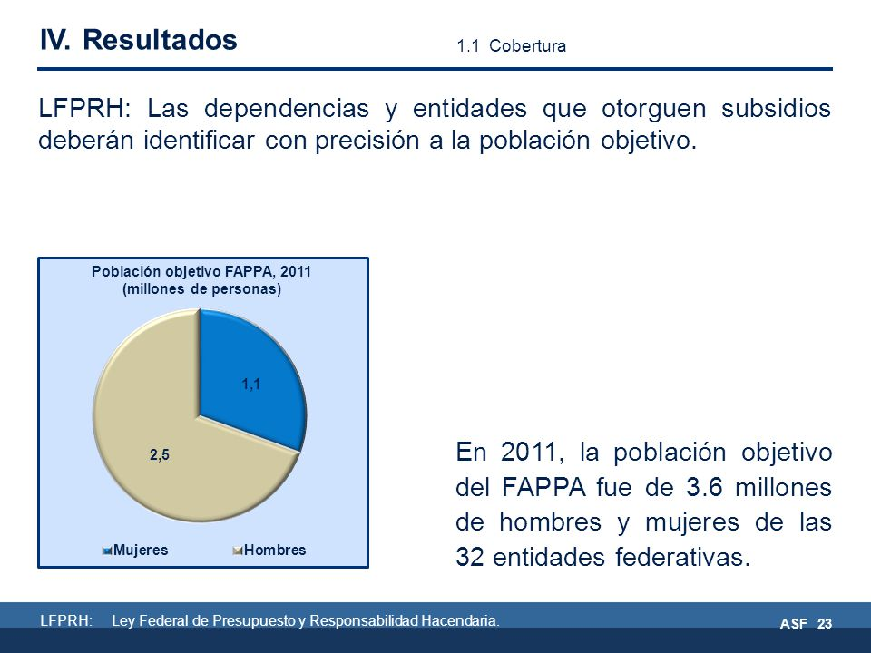 LFPRH: Ley Federal de Presupuesto y Responsabilidad Hacendaria.