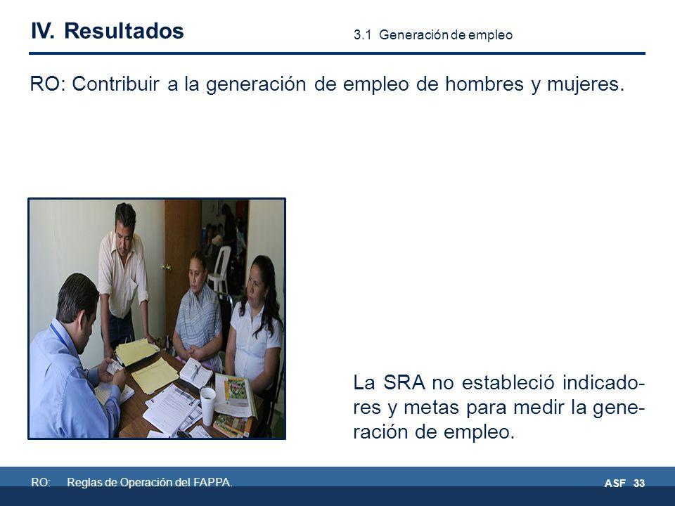 ASF 33 RO: Contribuir a la generación de empleo de hombres y mujeres.