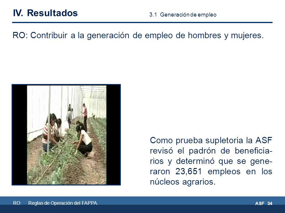 ASF 34 RO: Contribuir a la generación de empleo de hombres y mujeres.