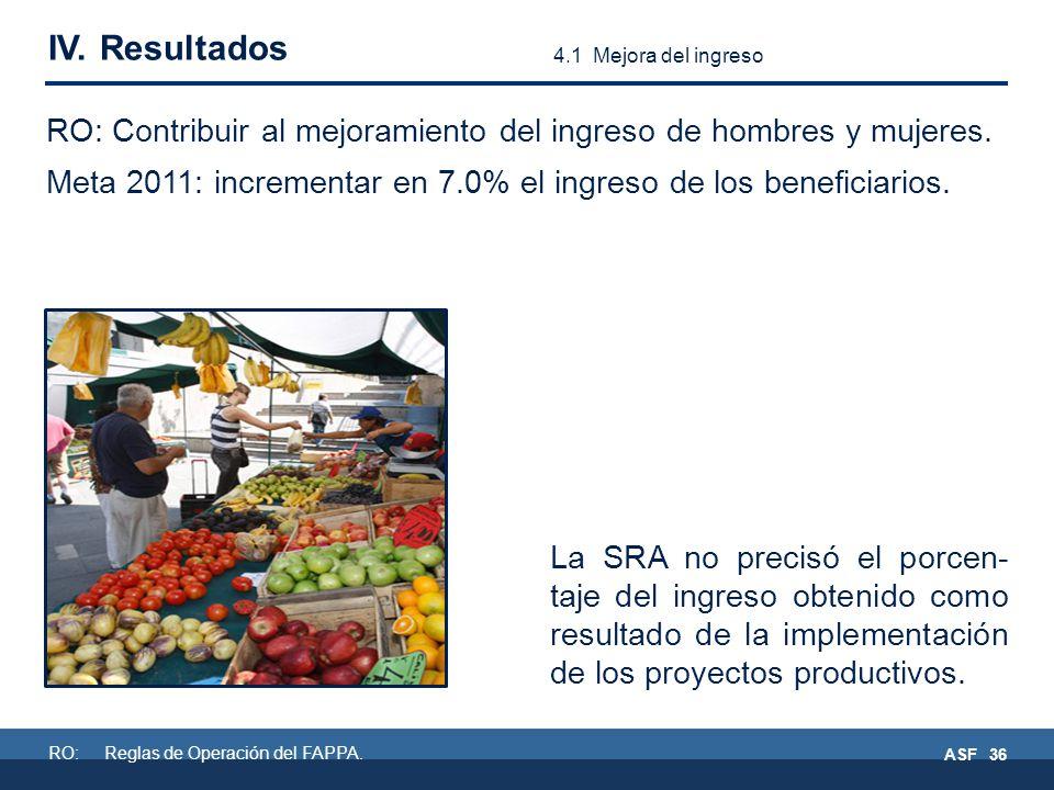 ASF 36 IV. Resultados RO: Contribuir al mejoramiento del ingreso de hombres y mujeres.