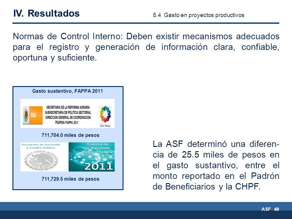 La ASF determinó una diferen- cia de 25.5 miles de pesos en el gasto sustantivo, entre el monto reportado en el Padrón de Beneficiarios y la CHPF.