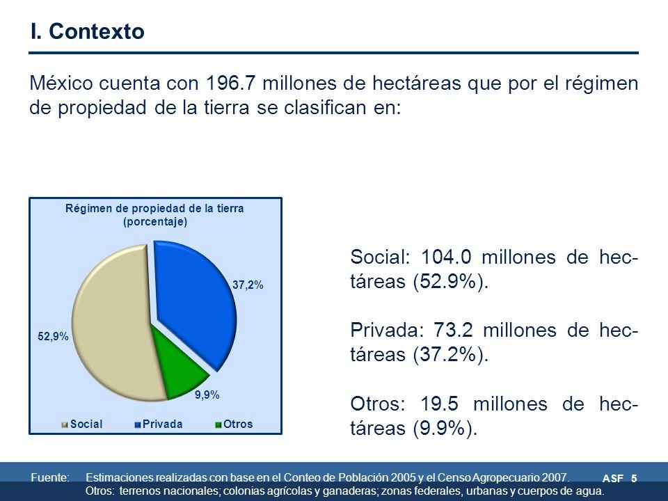 ASF 5 Social: 104.0 millones de hec- táreas (52.9%).