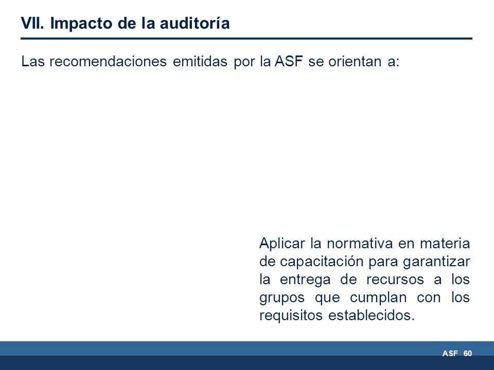 ASF 60 Aplicar la normativa en materia de capacitación para garantizar la entrega de recursos a los grupos que cumplan con los requisitos establecidos.