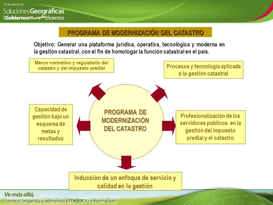 PROGRAMA DE MODERNIZACIÓN DEL CATASTRO Marco normativo y regulatorio del catastro y del impuesto predial Capacidad de gestión bajo un esquema de metas y resultados Profesionalización de los servidores públicos en la gestión del impuesto predial y el catastro Procesos y tecnología aplicada a la gestión catastral Inducción de un enfoque de servicio y calidad en la gestión PROGRAMA DE MODERNIZACIÓN DEL CATASTRO Objetivo: Generar una plataforma jurídica, operativa, tecnológica y moderna en la gestión catastral, con el fin de homologar la función catastral en el país.