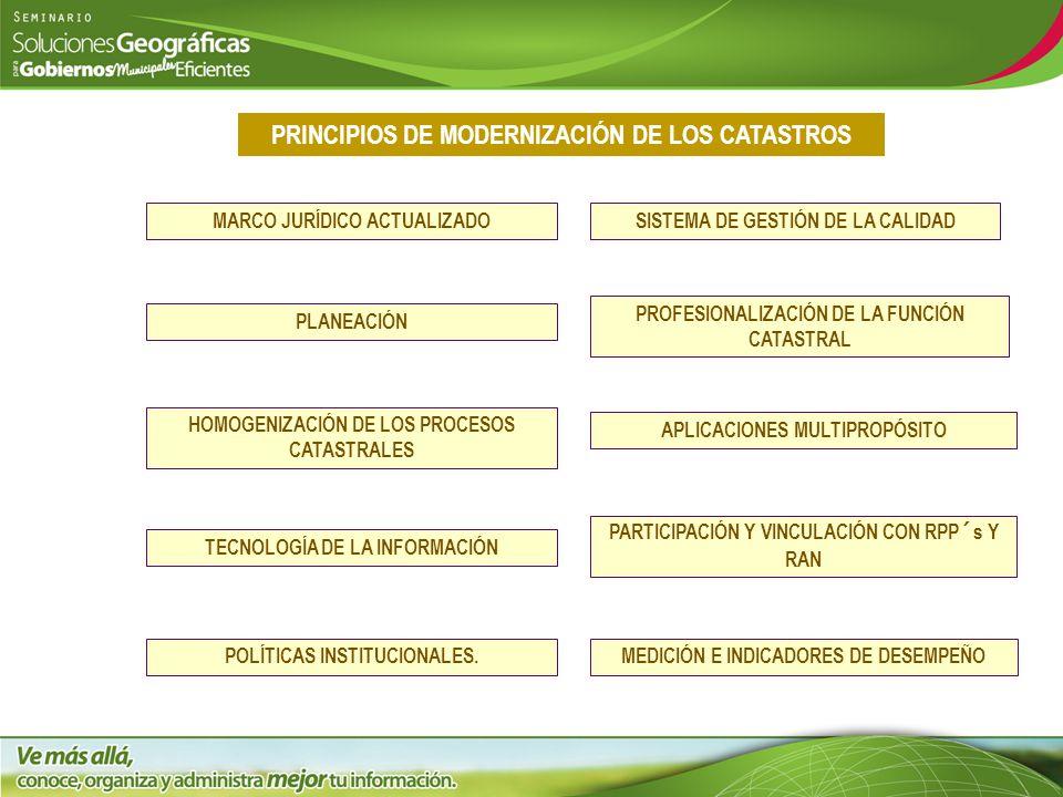 MARCO JURÍDICO ACTUALIZADO PLANEACIÓN HOMOGENIZACIÓN DE LOS PROCESOS CATASTRALES TECNOLOGÍA DE LA INFORMACIÓN POLÍTICAS INSTITUCIONALES.