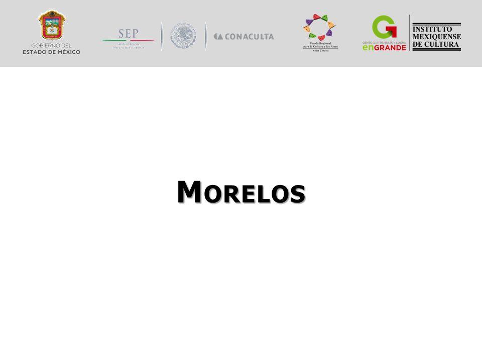 No.FOROHORAESTADO NOMBRE DEL ARTISTA Y/O GRUPO DURACIÓN DEL EVENTO GENERO 1 Jardín Borda Foro del Lago 16:05Puebla Ballet Folclórico de la Benemérita Universidad de Puebla Dir.