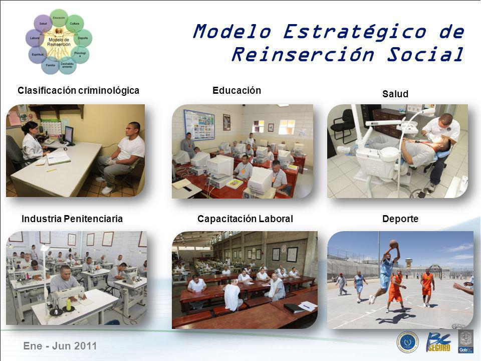 Ene - Jun 2011 Clasificación criminológicaEducación Salud Industria PenitenciariaCapacitación LaboralDeporte Modelo Estratégico de Reinserción Social