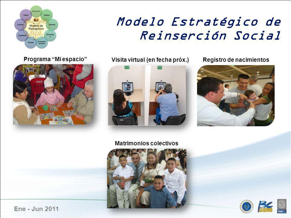 Ene - Jun 2011 Matrimonios colectivos Programa Mi espacio Registro de nacimientos Visita virtual (en fecha próx.) Modelo Estratégico de Reinserción Social