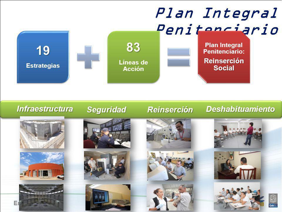 Ene - Jun 2011 Plan Integral Penitenciario Infraestructura SeguridadReinserción Deshabituamiento 19 Estrategias83 Líneas de Acción Plan Integral Penit