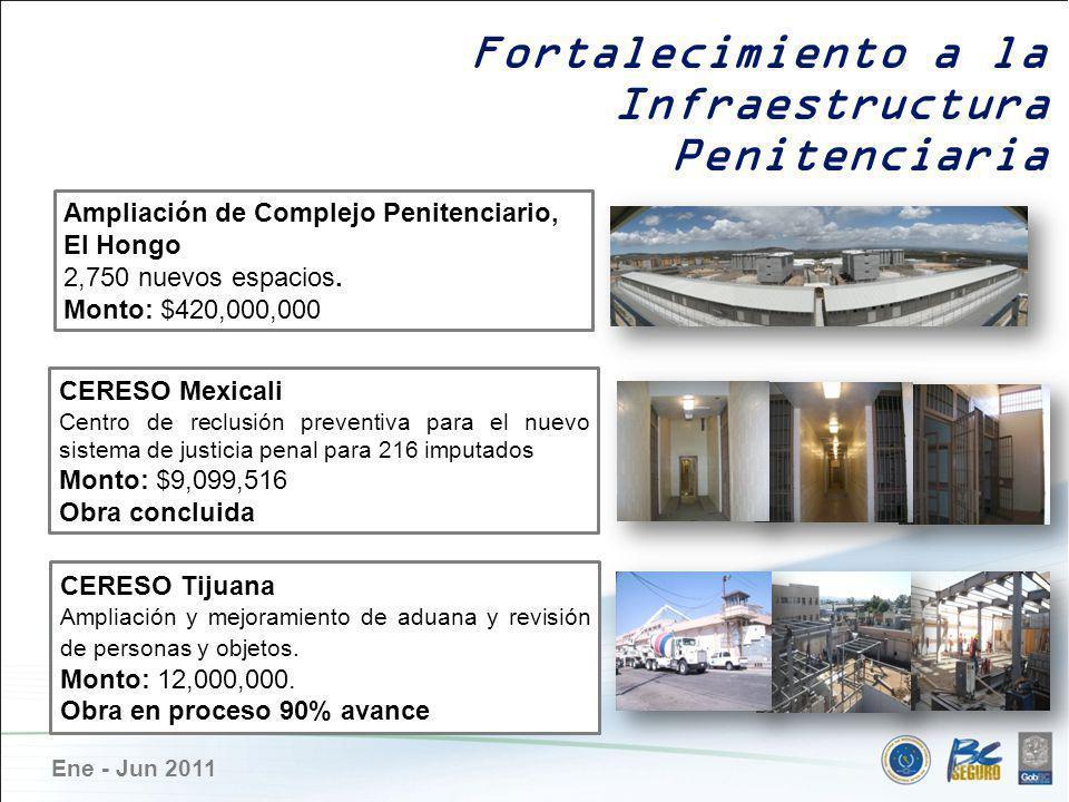 Ene - Jun 2011 Fortalecimiento a la Infraestructura Penitenciaria Centro de Diagnóstico Tijuana Construcción de dormitorios en 2 niveles para 184 internos Monto: $7,800,000 Obra concluida Centro de Diagnóstico Tijuana Construcción de 2 torres de vigilancia Monto: $1,500,000 Proyecto ejecutivo 100% Obra concluida Centro de Diagnóstico Mexicali Construcción de dormitorios con 92 espacios Monto: $3,700,000 Avance: 100% primer fase