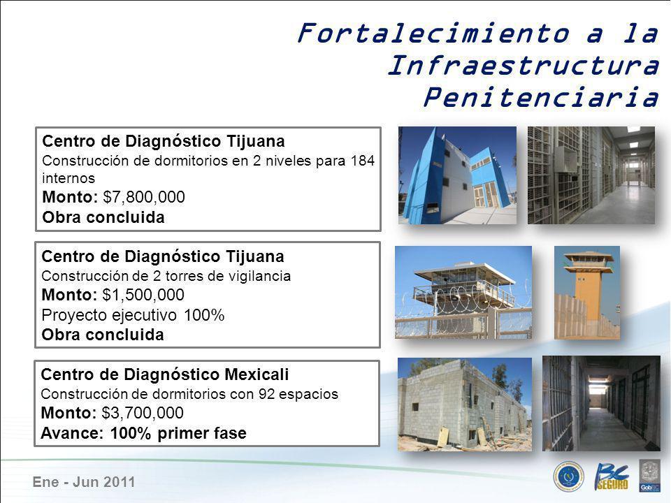 Ene - Jun 2011 Fortalecimiento a la Infraestructura Penitenciaria Centro de Diagnóstico Tijuana Construcción de dormitorios en 2 niveles para 184 inte