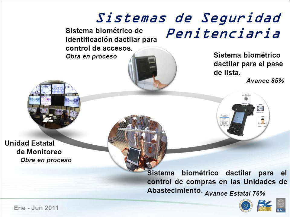 Ene - Jun 2011 Unidad Estatal de Monitoreo Obra en proceso Sistema biométrico dactilar para el control de compras en las Unidades de Abastecimiento.