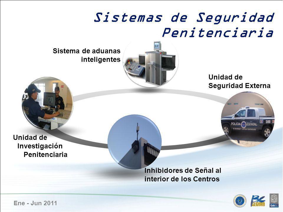 Ene - Jun 2011 Unidad de Investigación Penitenciaria Inhibidores de Señal al interior de los Centros … for a special preparation of your presentation