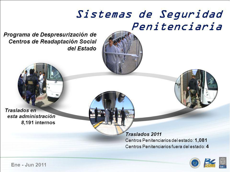Ene - Jun 2011 Traslados en esta administración 8,191 internos Traslados 2011 Centros Penitenciarios del estado: 1,081 Centros Penitenciarios fuera de
