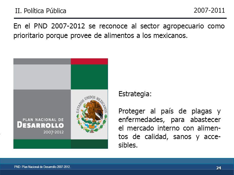 2323 2007-2011 En 2007 se modifican las leyes de Sanidad Vegetal y de Salud Animal para incluir aspectos de inocuidad alimentaria.