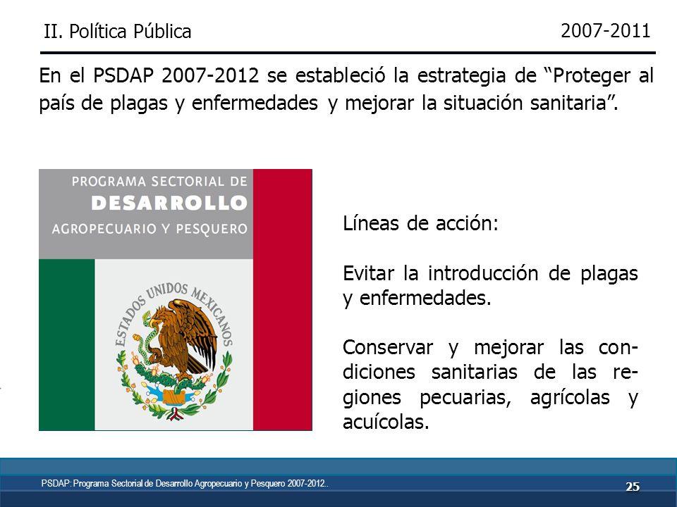 2424 2007-2011 En el PND 2007-2012 se reconoce al sector agropecuario como prioritario porque provee de alimentos a los mexicanos. Estrategia: Protege