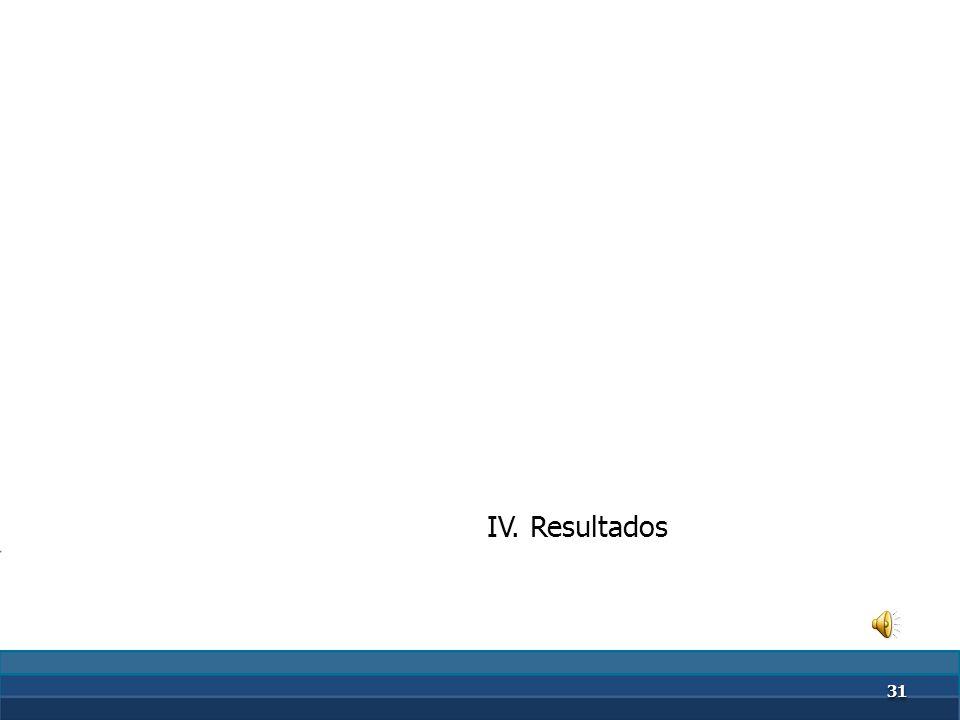 3030 1. Superficie libre 2. Situación fitozoosanitaria 3. Competitividad 4. Inocuidad 5. Verificación y vigilancia III. Universal conceptual