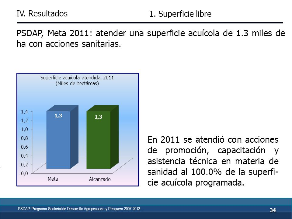 3333 PSDAP, Meta 2011: lograr una superficie libre o con baja preva- lencia de tuberculosis bovina de 2,711.9 miles de ha.