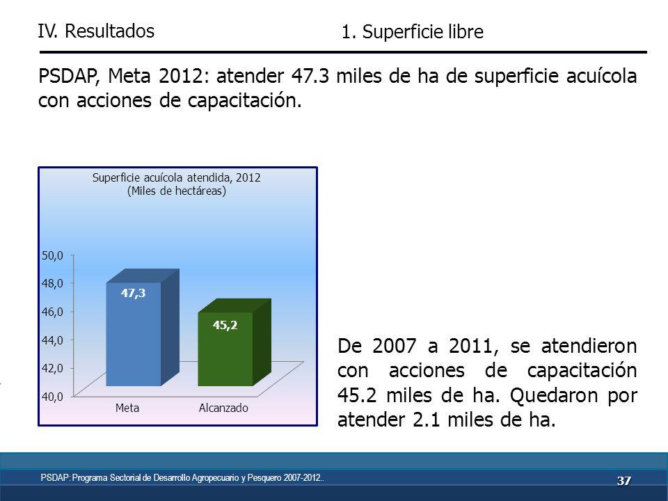 3636 PSDAP, Meta 2012: lograr que el 91.0% de la superficie nacional se encuentre libre o con baja prevalencia de enfermedades pecuarias. A 2011, se a
