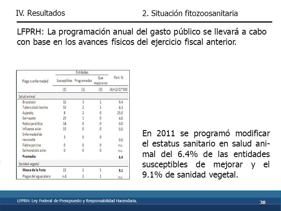 De 2007 a 2011, se atendieron con acciones de capacitación 45.2 miles de ha.