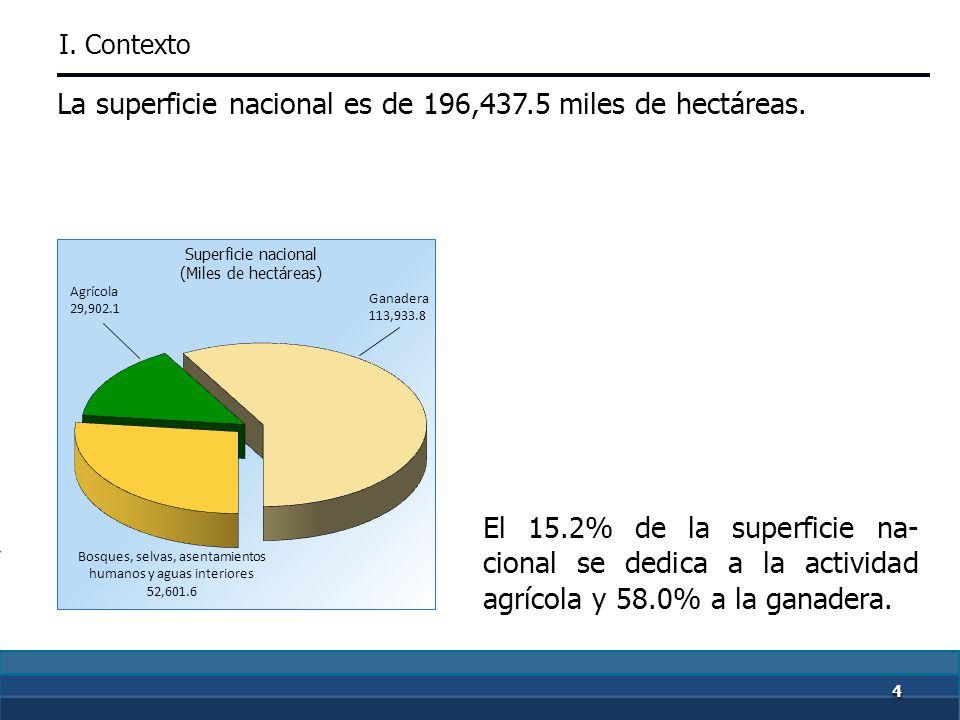 44 La superficie nacional es de 196,437.5 miles de hectáreas.