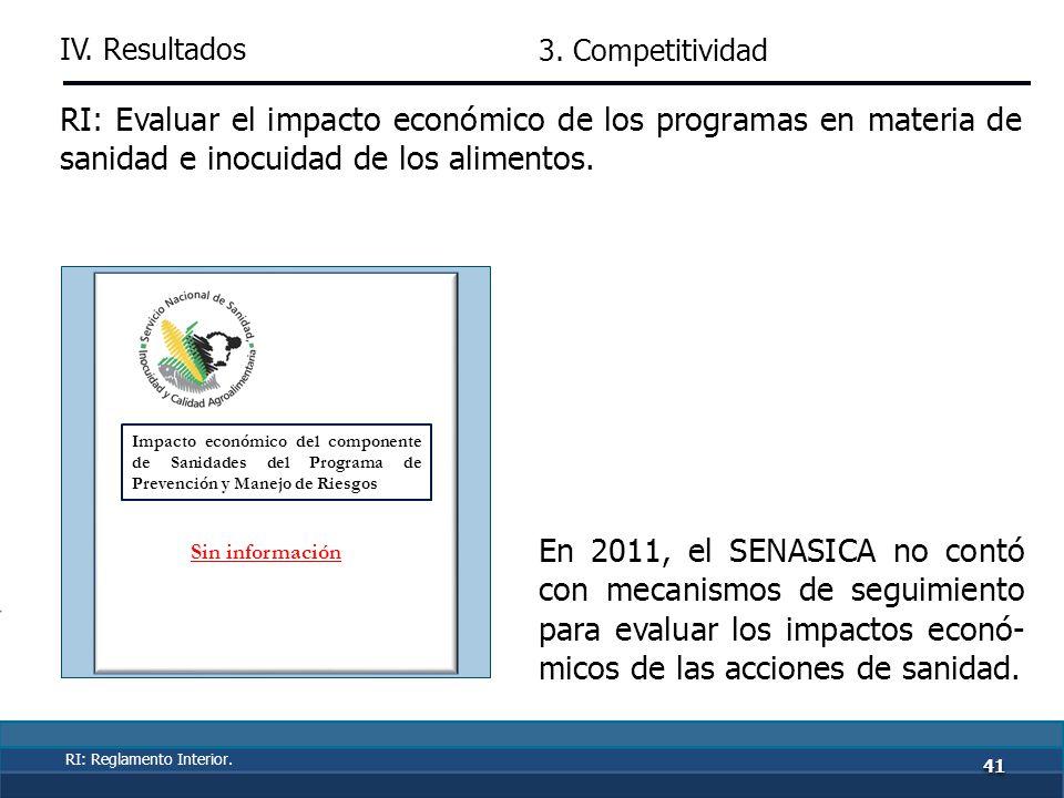 MIR, Meta 2011: Mejorar el estatus sanitario de 20 áreas agropecuarias del país. En 2011, 13 de las 20 áreas pro- gramadas mejoraron su estatus sanita