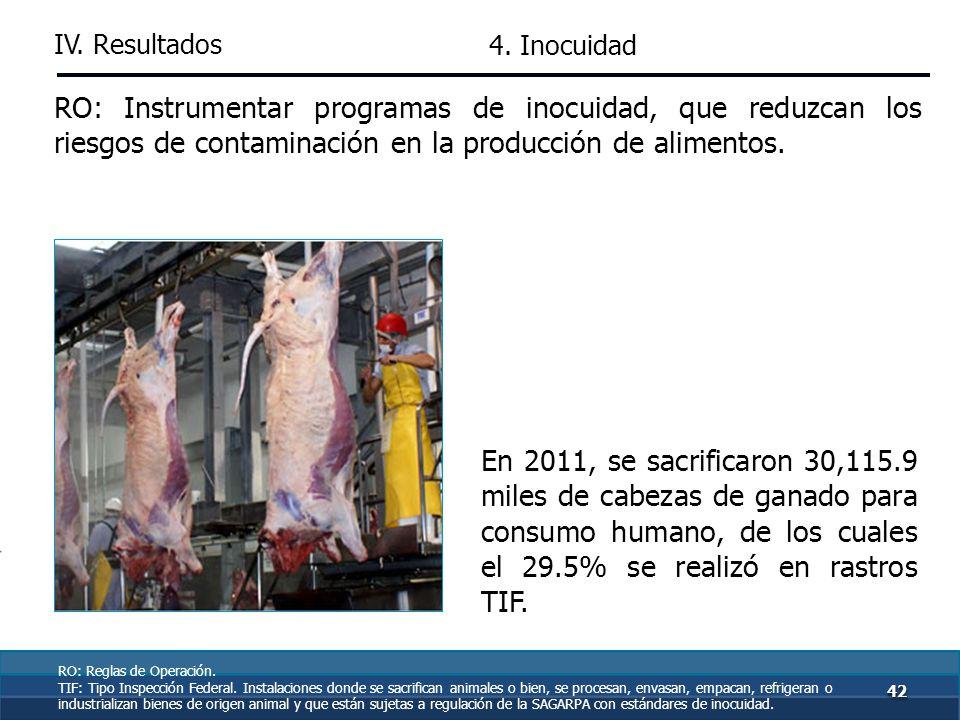 3. Competitividad En 2011, el SENASICA no contó con mecanismos de seguimiento para evaluar los impactos econó- micos de las acciones de sanidad. RI: E