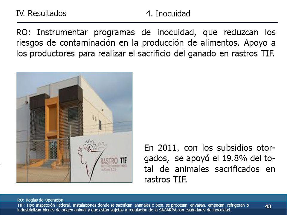 4242 En 2011, se sacrificaron 30,115.9 miles de cabezas de ganado para consumo humano, de los cuales el 29.5% se realizó en rastros TIF. 4. Inocuidad