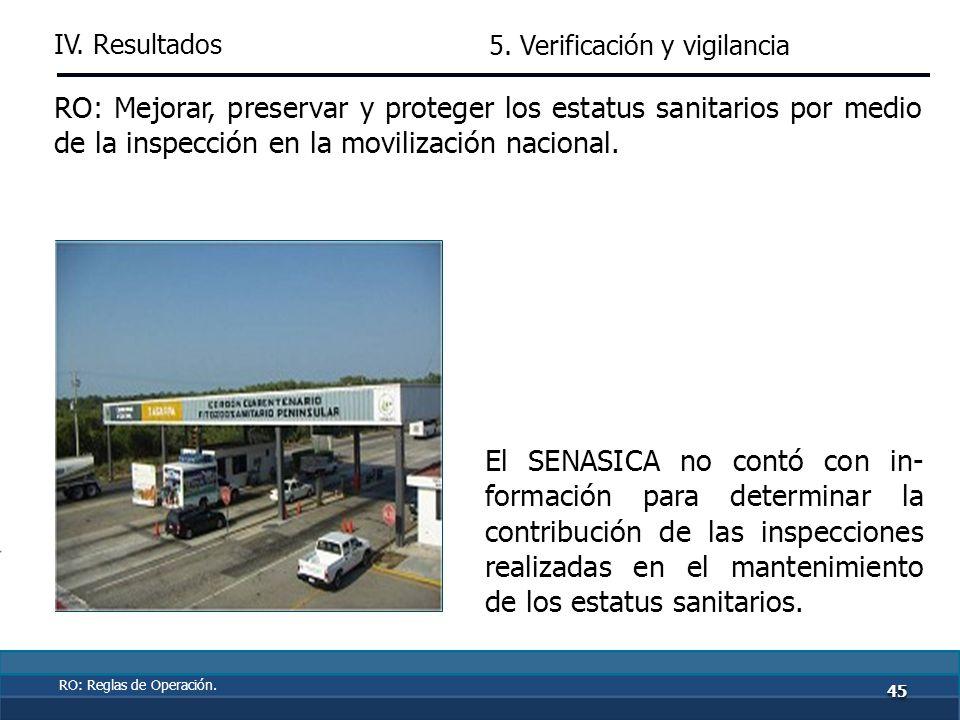 El SENASICA no contó con información para determinar el impacto de las medidas sanitarias aplicadas en la salud humana.