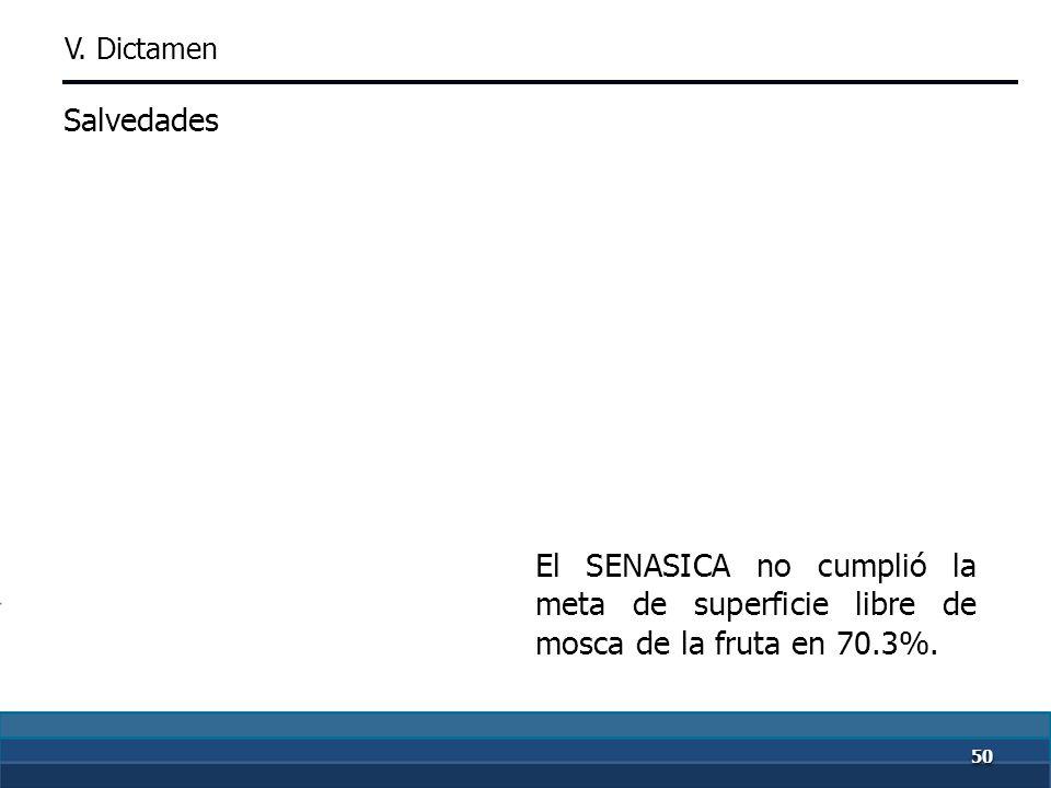 4949 Salvedades V. Dictamen El SENASICA no contó con infor- mación para determinar los im- pactos de las medidas sanitarias en la salud humana.