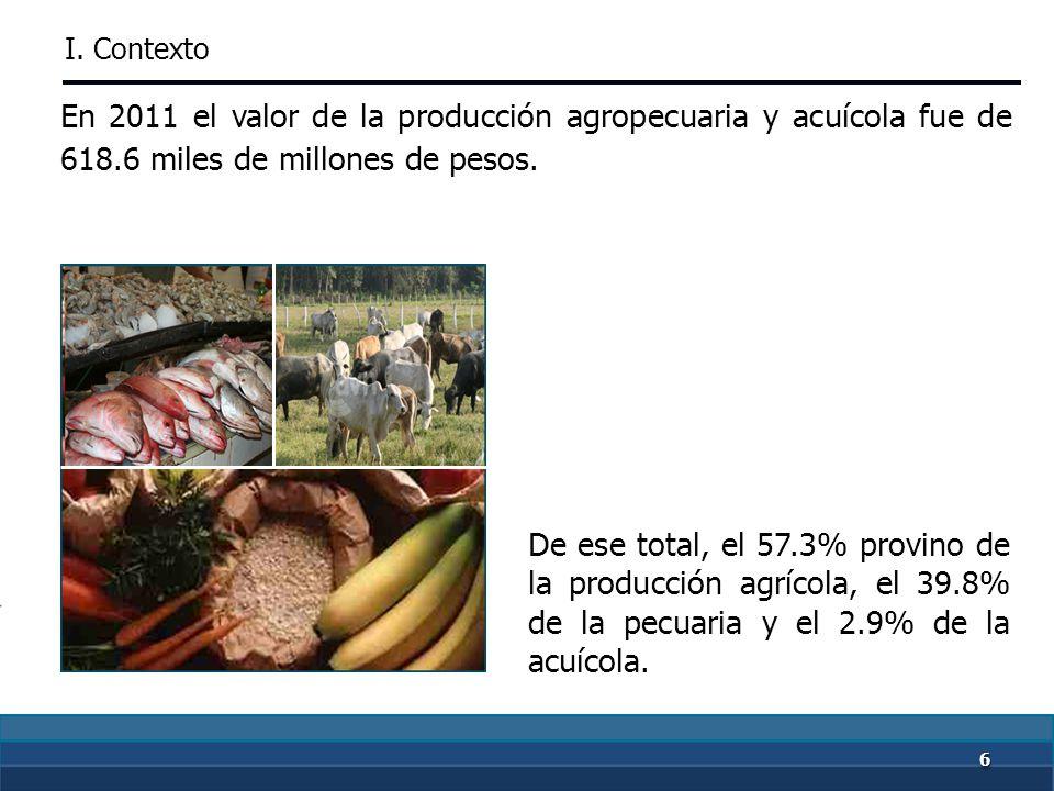 66 En 2011 el valor de la producción agropecuaria y acuícola fue de 618.6 miles de millones de pesos.