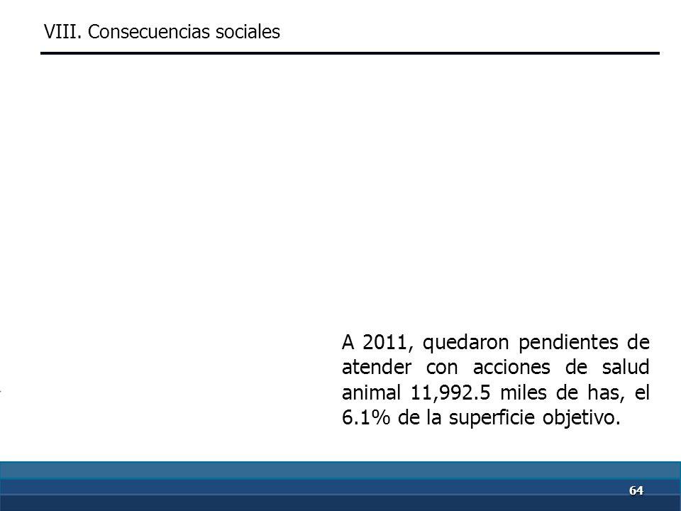 6363 Auditoría Superior de la Federación A 2011, quedaron pendientes de atender con acciones de sanidad vegetal 96,821.3 miles de ha, el 49.4% de la superficie objetivo.