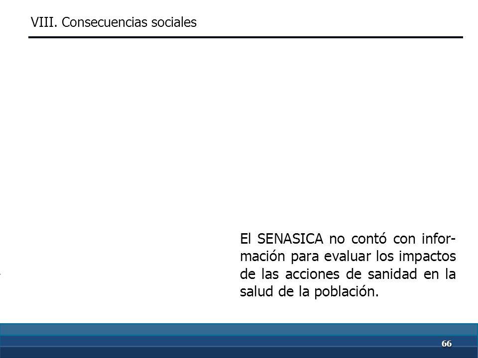 6565 El SENASICA no contó con infor- mación para evaluar la competi- tividad de los productos apoya- dos. VIII. Consecuencias sociales