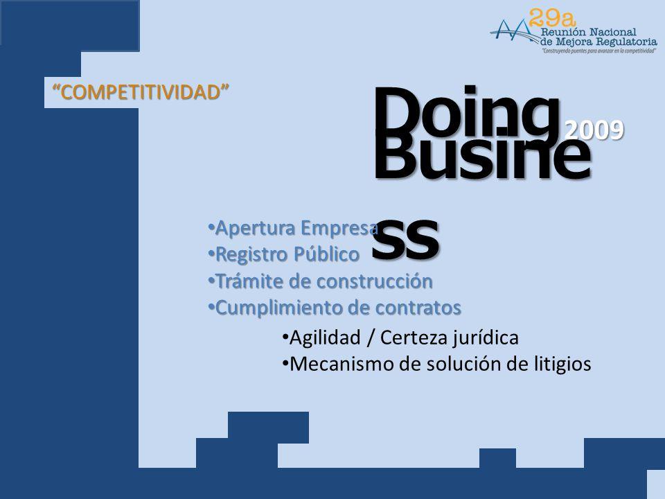 Doing Busine ss COMPETITIVIDAD Apertura Empresa Registro Público Trámite de construcción Cumplimiento de contratos Agilidad / Certeza jurídica Mecanismo de solución de litigios 2009