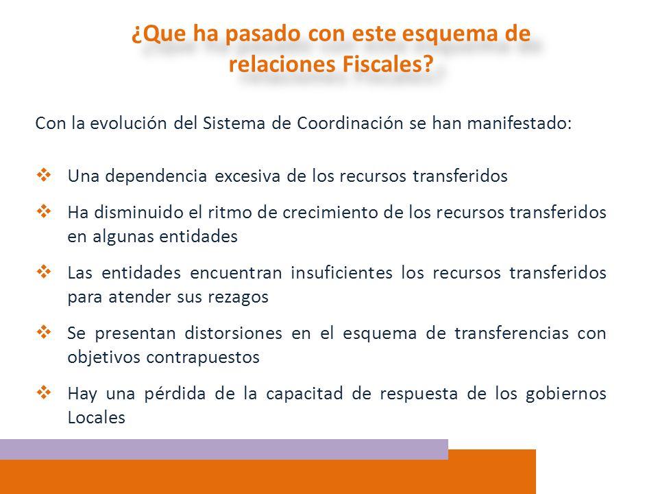 Con la evolución del Sistema de Coordinación se han manifestado: Una dependencia excesiva de los recursos transferidos Ha disminuido el ritmo de creci