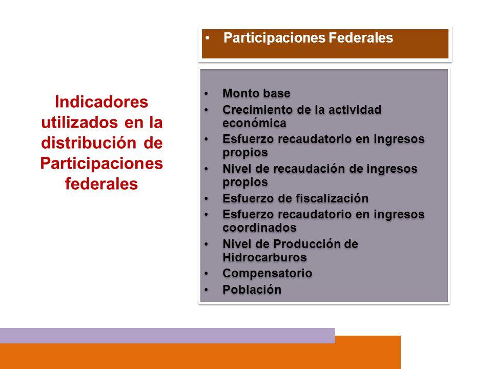 Participaciones Federales Indicadores utilizados en la distribución de Participaciones federales