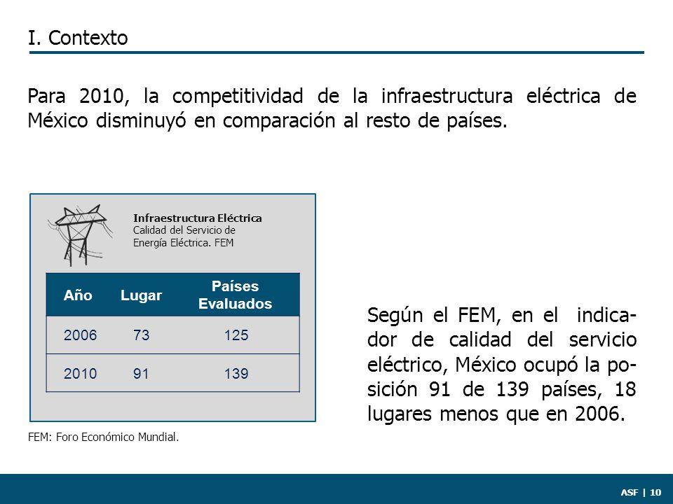 ASF | 10 Para 2010, la competitividad de la infraestructura eléctrica de México disminuyó en comparación al resto de países.