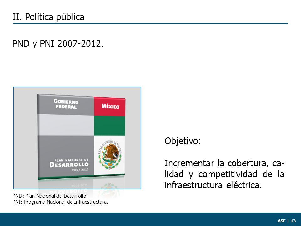 ASF | 13 PND y PNI 2007-2012.