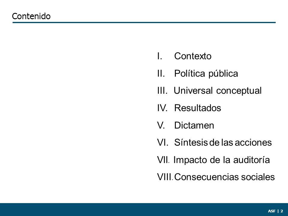 ASF | 2 Contenido I.Contexto II.Política pública III.