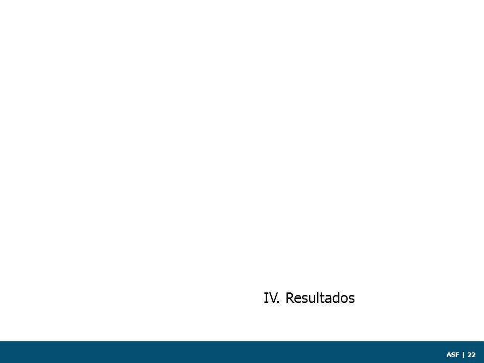 ASF | 22 IV. Resultados