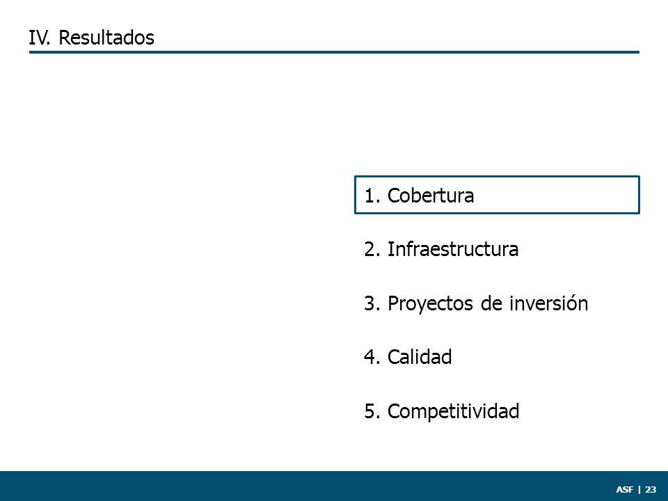 ASF | 23 IV. Resultados 1. Cobertura 2. Infraestructura 3.