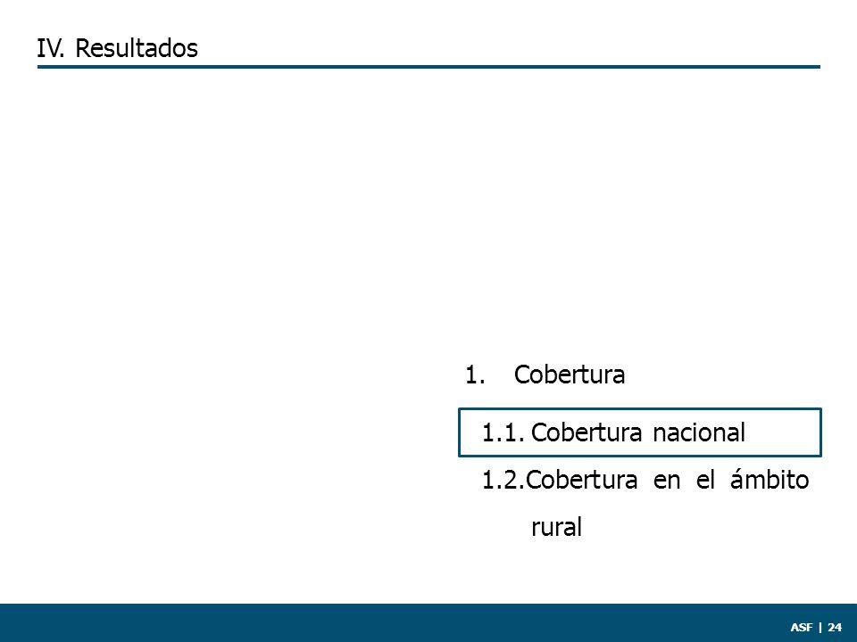 ASF | 24 1. Cobertura 1.1.Cobertura nacional 1.2.Cobertura en el ámbito rural IV. Resultados