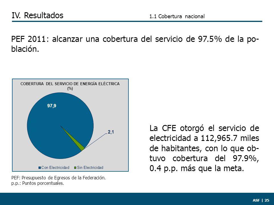1.1 Cobertura nacional PEF: Presupuesto de Egresos de la Federación.